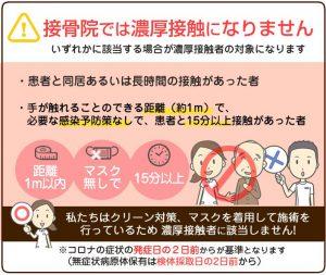 コロナ感染症予防のイラスト
